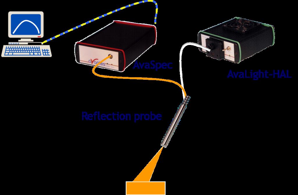 Colorimetry Figure 8