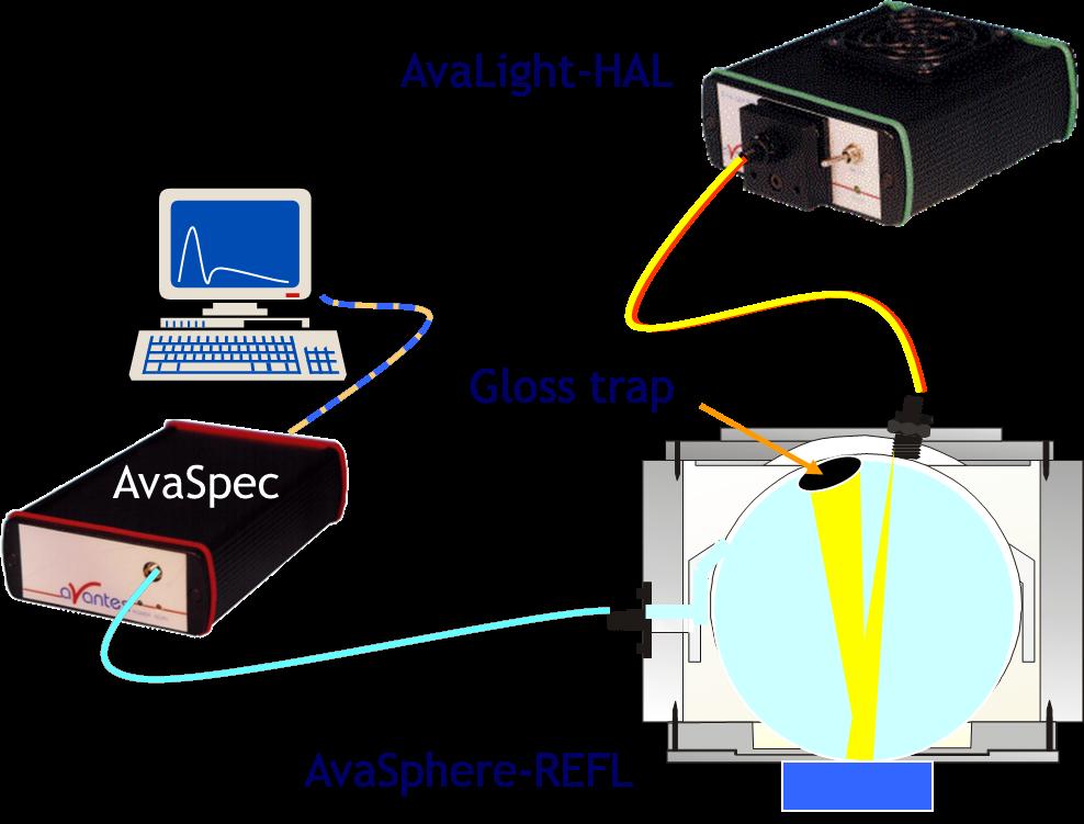 Colorimetry Figure 9