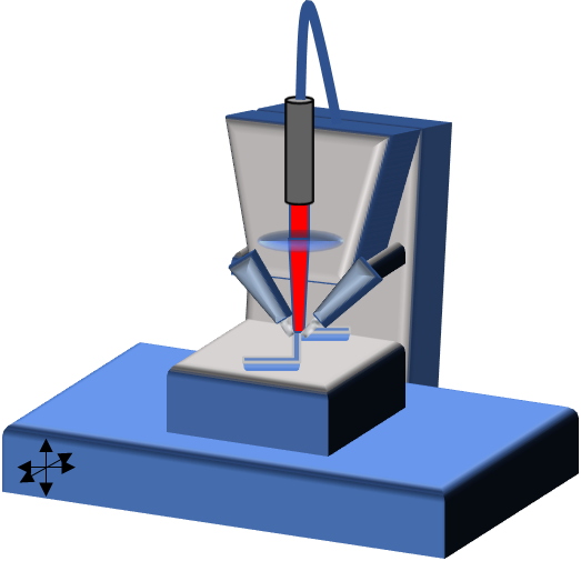 OES Process Control Figure 12