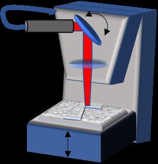 OES Process Control Figure 1