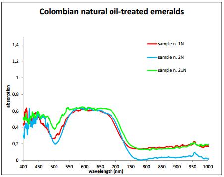 columbian natural oiled